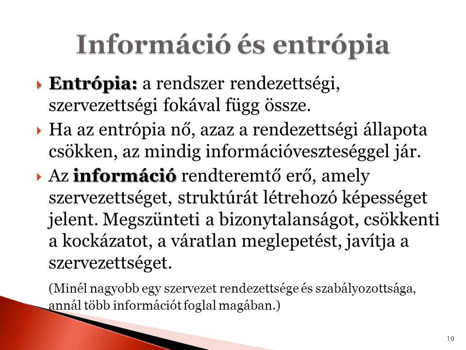 Információ és entrópia