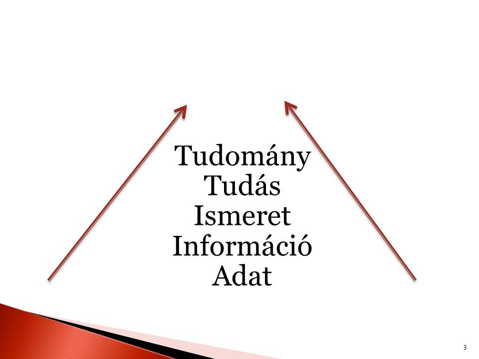 Tudomány Tudás Ismeret Információ Adat