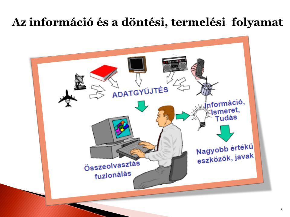 Az információ és a döntési, termelési folyamat