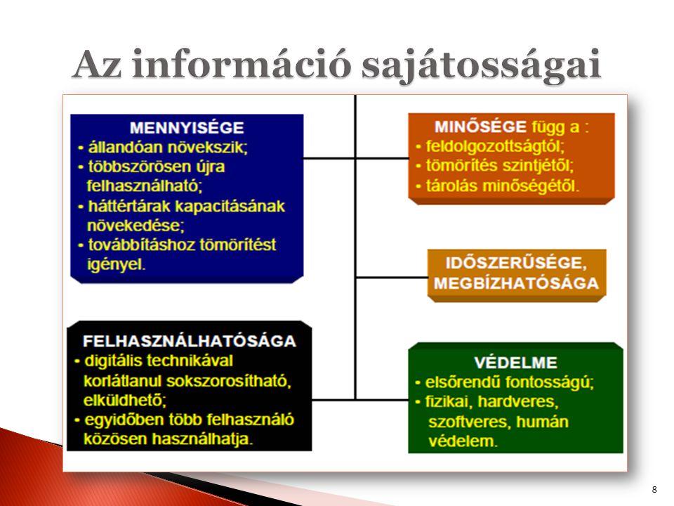 Az információ sajátosságai