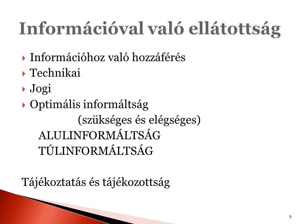 Információval való ellátottság