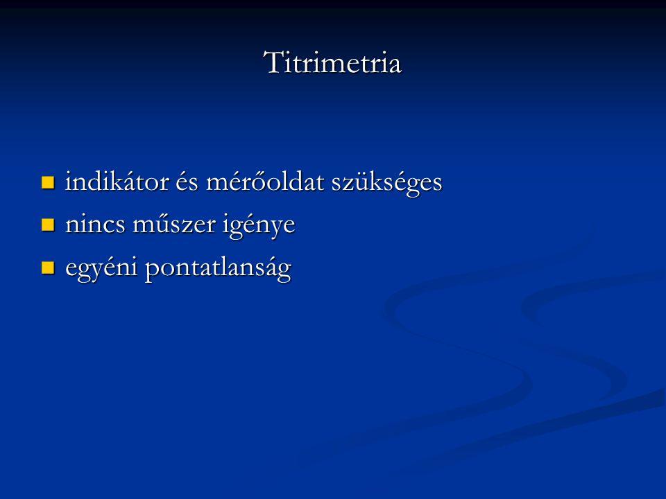 Titrimetria indikátor és mérőoldat szükséges nincs műszer igénye