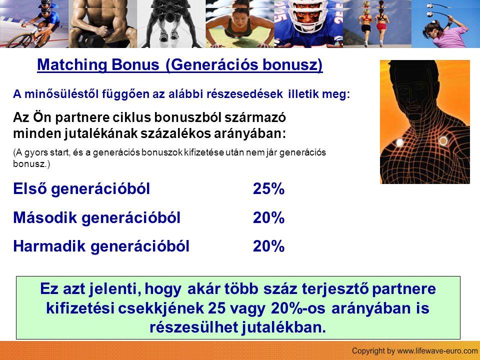 Matching Bonus (Generációs bonusz) Sie