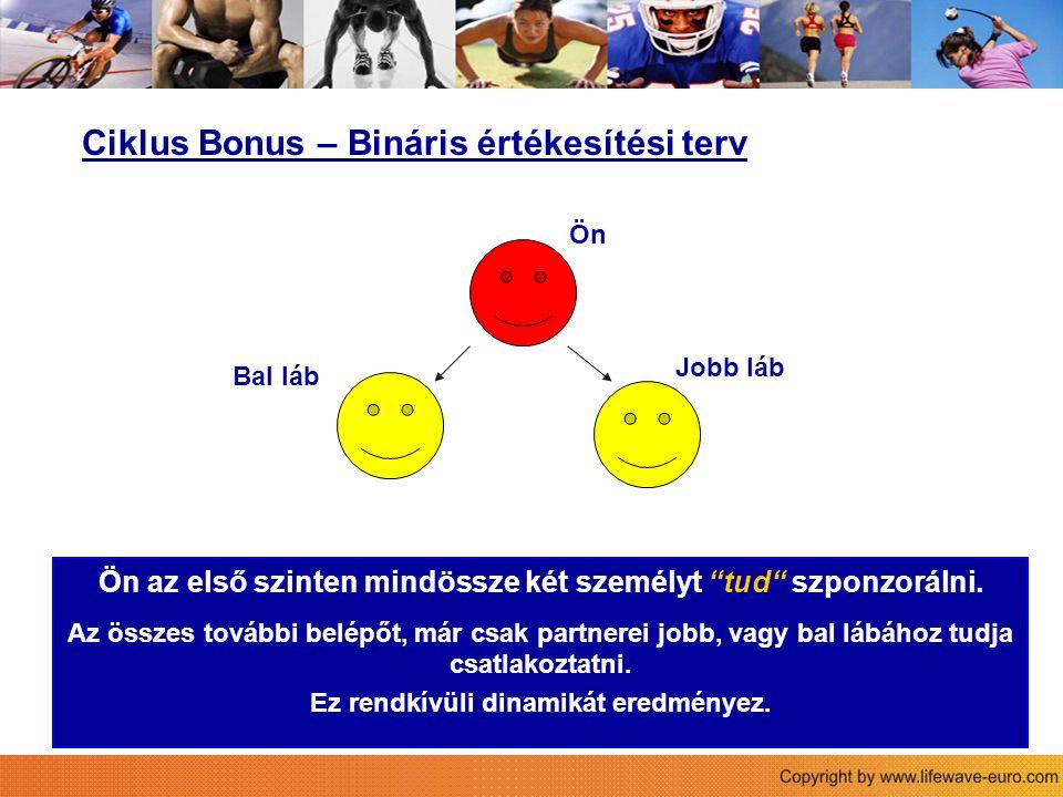 Ciklus Bonus – Bináris értékesítési terv
