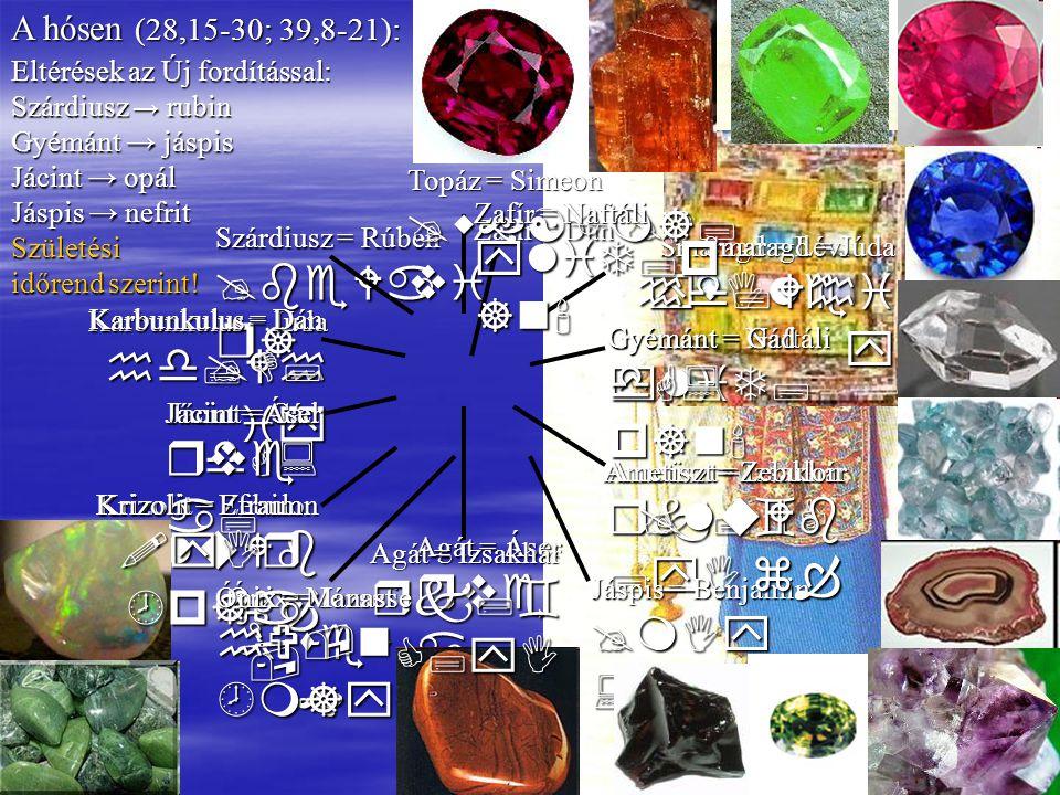A hósen (28,15-30; 39,8-21): Eltérések az Új fordítással: