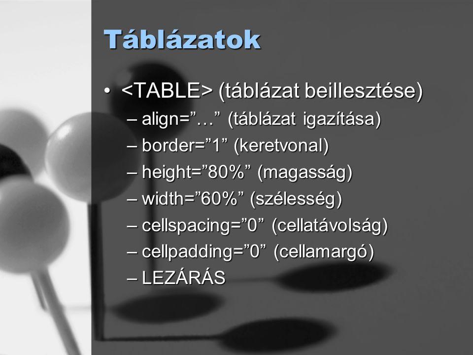 Táblázatok <TABLE> (táblázat beillesztése)