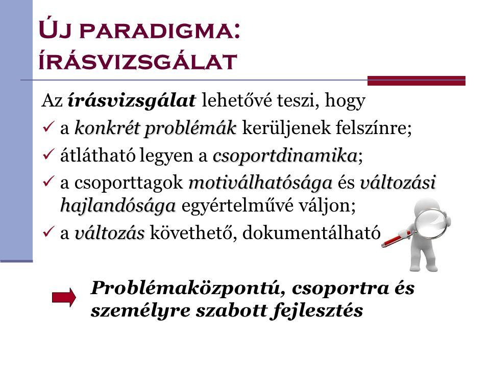 Új paradigma: írásvizsgálat