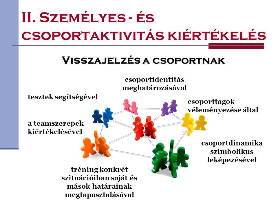 II. Személyes - és csoportaktivitás kiértékelés