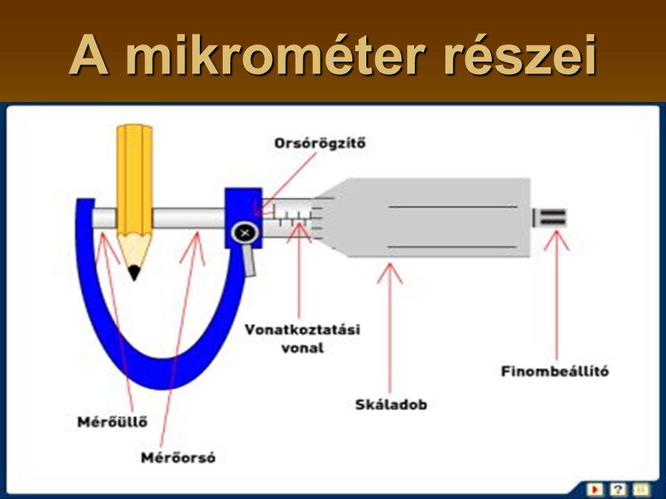 A mikrométer részei