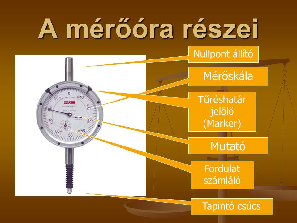 A mérőóra részei Mérőskála Mutató Nullpont állító Tűréshatár jelölő
