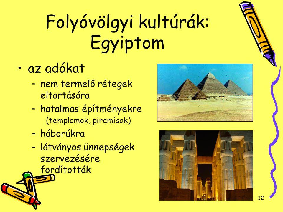 Folyóvölgyi kultúrák: Egyiptom