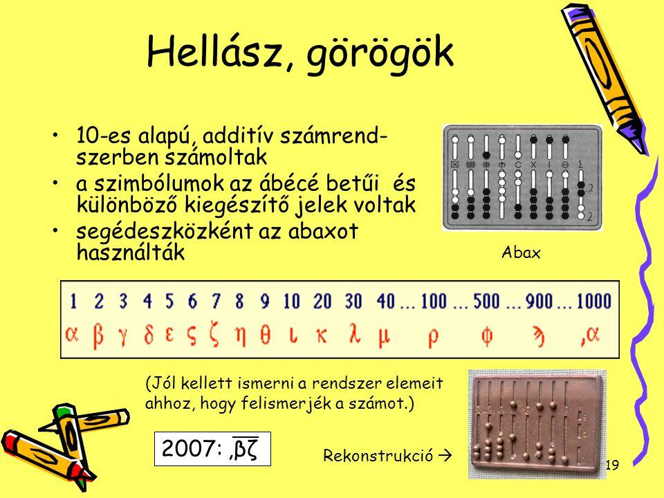 Hellász, görögök 10-es alapú, additív számrend-szerben számoltak