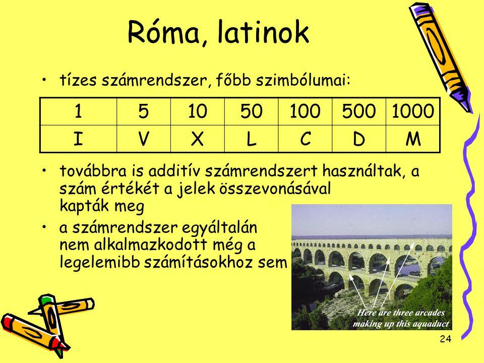 Róma, latinok tízes számrendszer, főbb szimbólumai: továbbra is additív számrendszert használtak, a szám értékét a jelek összevonásával kapták meg.