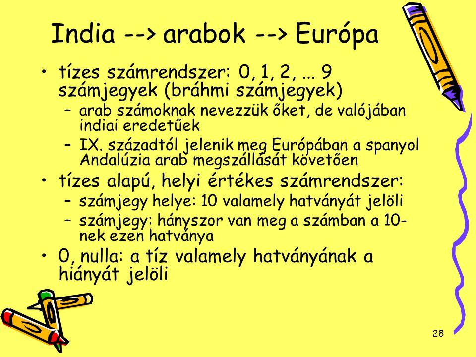 India --> arabok --> Európa