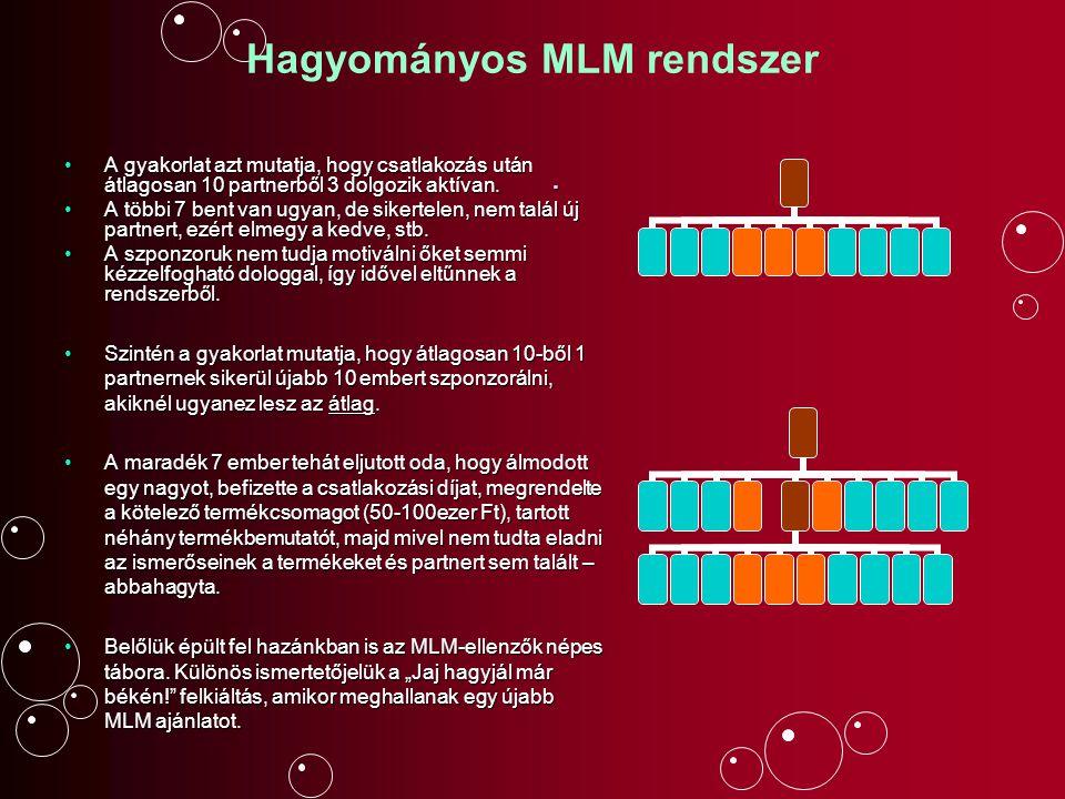 Hagyományos MLM rendszer