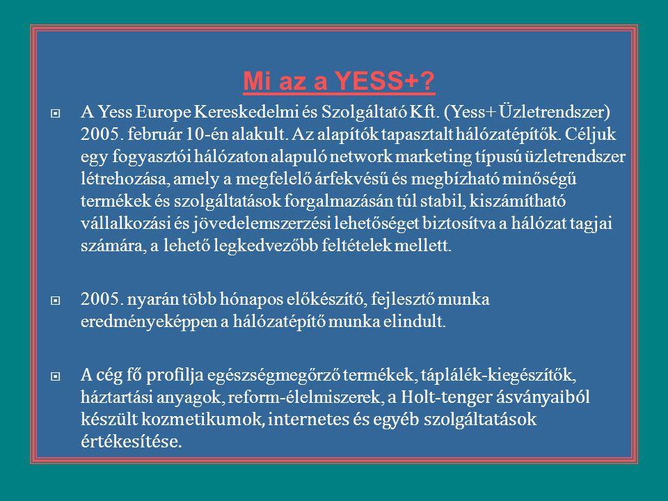 Mi az a YESS+