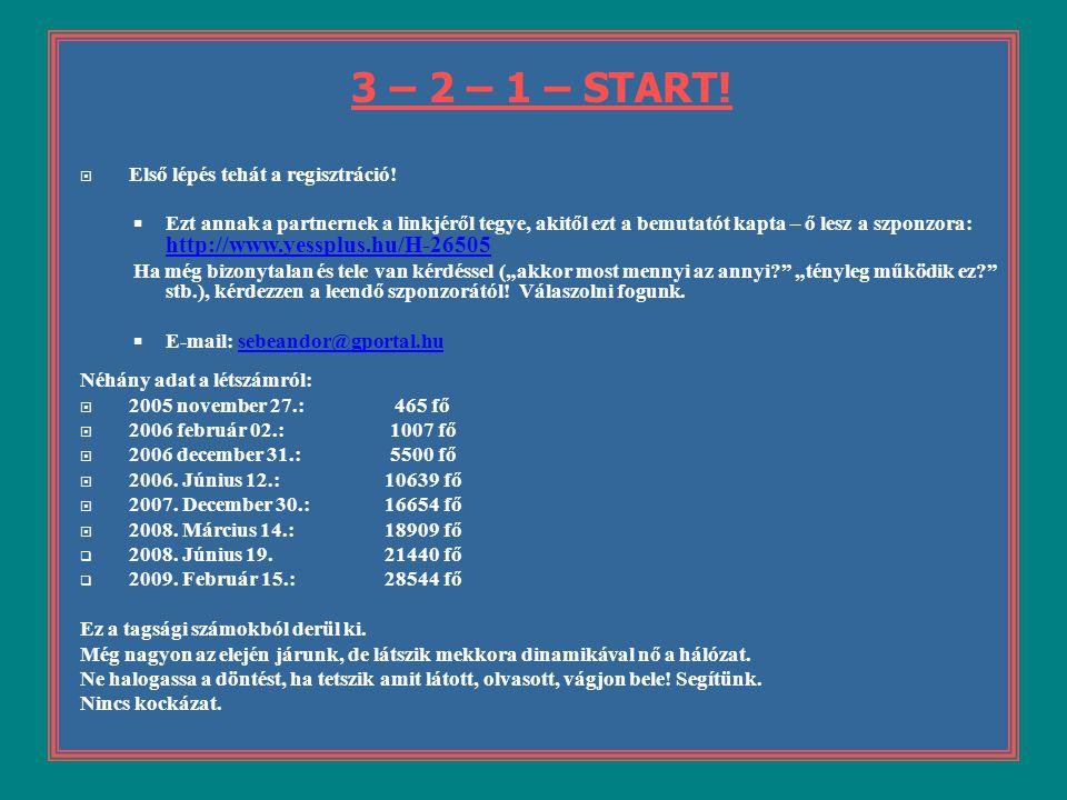 3 – 2 – 1 – START! Első lépés tehát a regisztráció!