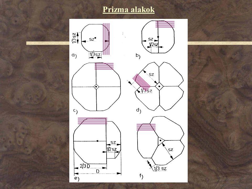 Prizma alakok