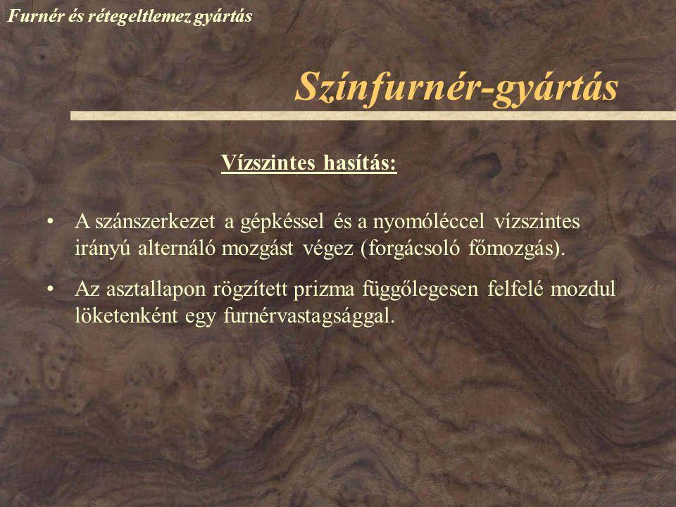 Színfurnér-gyártás Vízszintes hasítás: