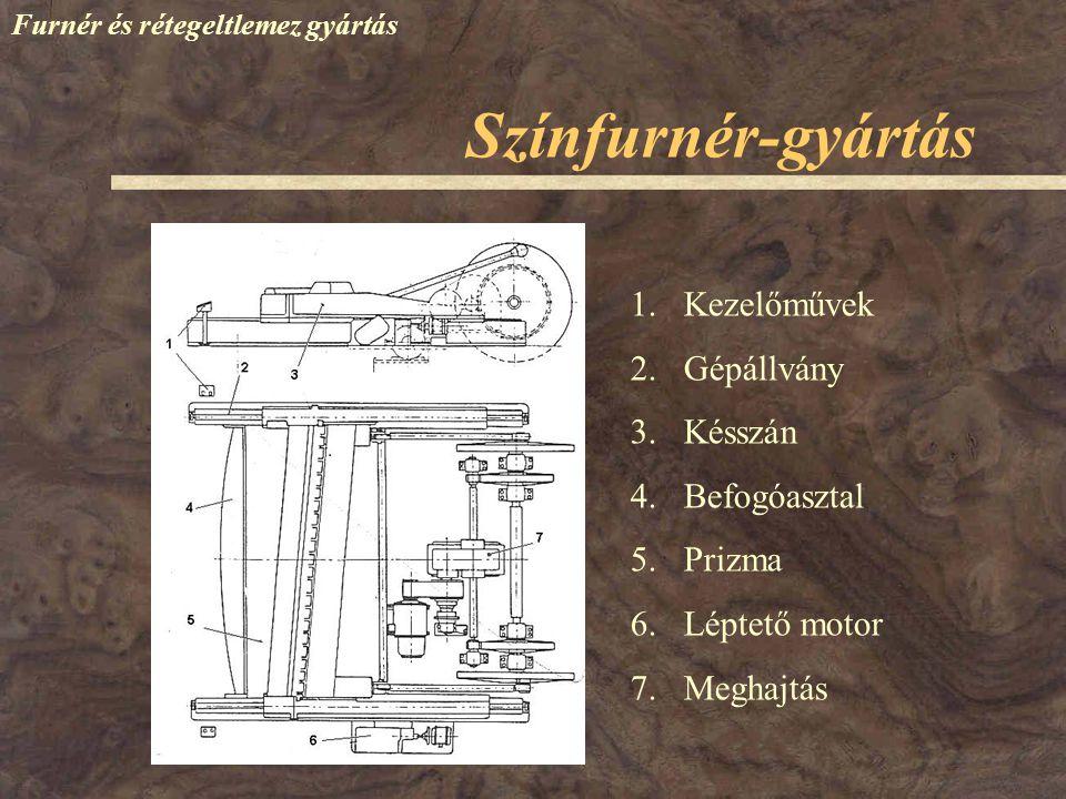 Színfurnér-gyártás Kezelőművek Gépállvány Késszán Befogóasztal Prizma