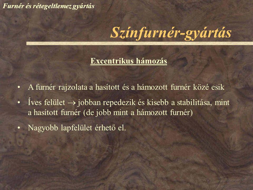 Színfurnér-gyártás Excentrikus hámozás