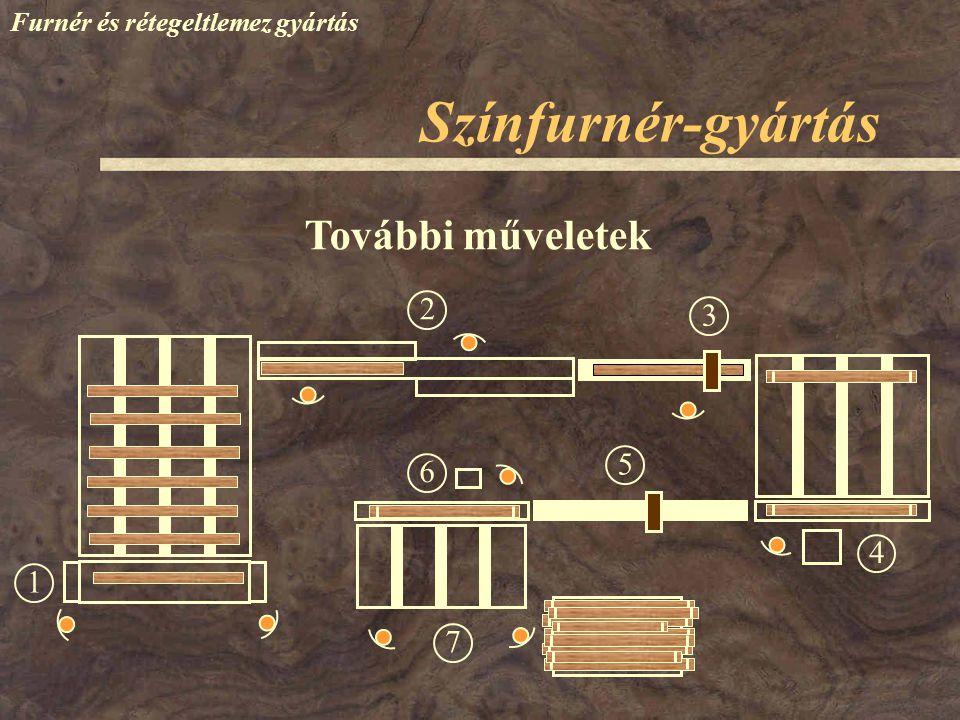 Színfurnér-gyártás További műveletek 2 3 5 6 4 1 7