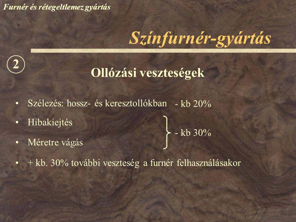 Színfurnér-gyártás 2 Ollózási veszteségek