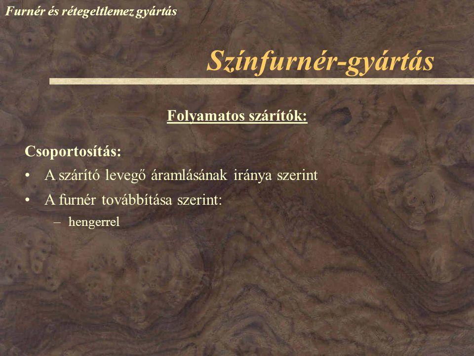 Színfurnér-gyártás Folyamatos szárítók: Csoportosítás: