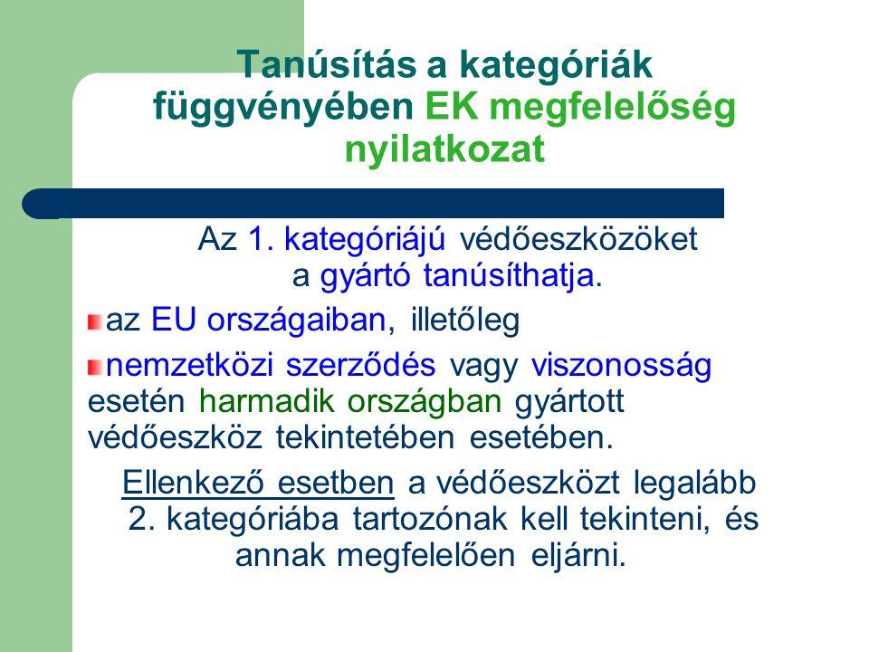 Tanúsítás a kategóriák függvényében EK megfelelőség nyilatkozat