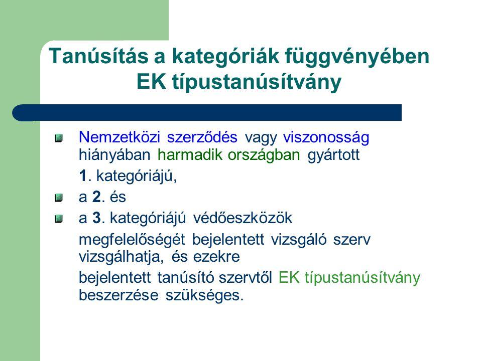 Tanúsítás a kategóriák függvényében EK típustanúsítvány