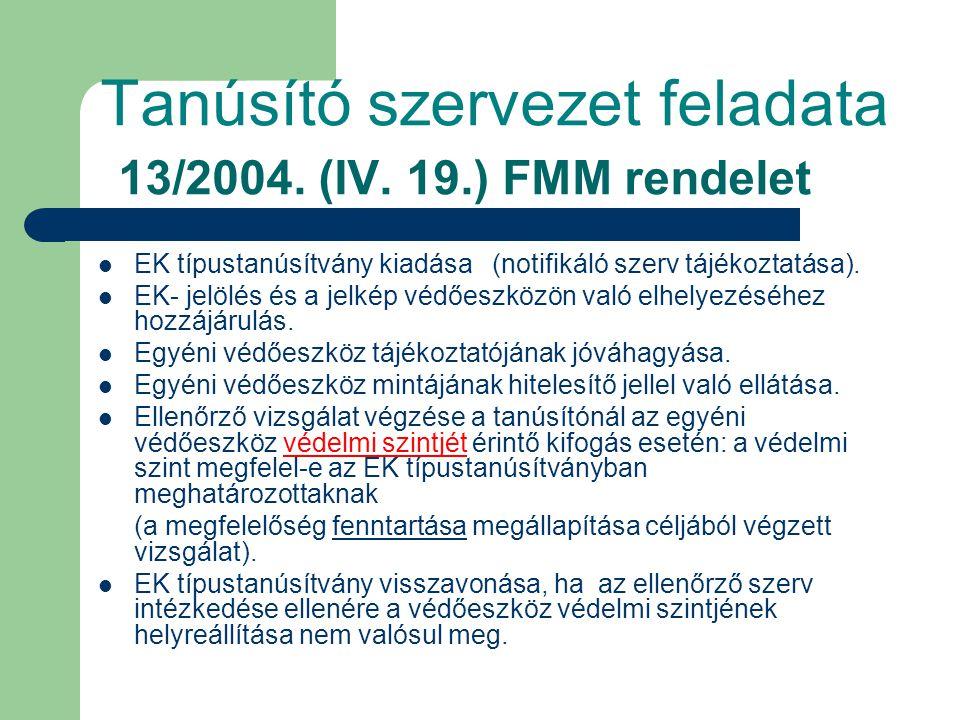 Tanúsító szervezet feladata 13/2004. (IV. 19.) FMM rendelet