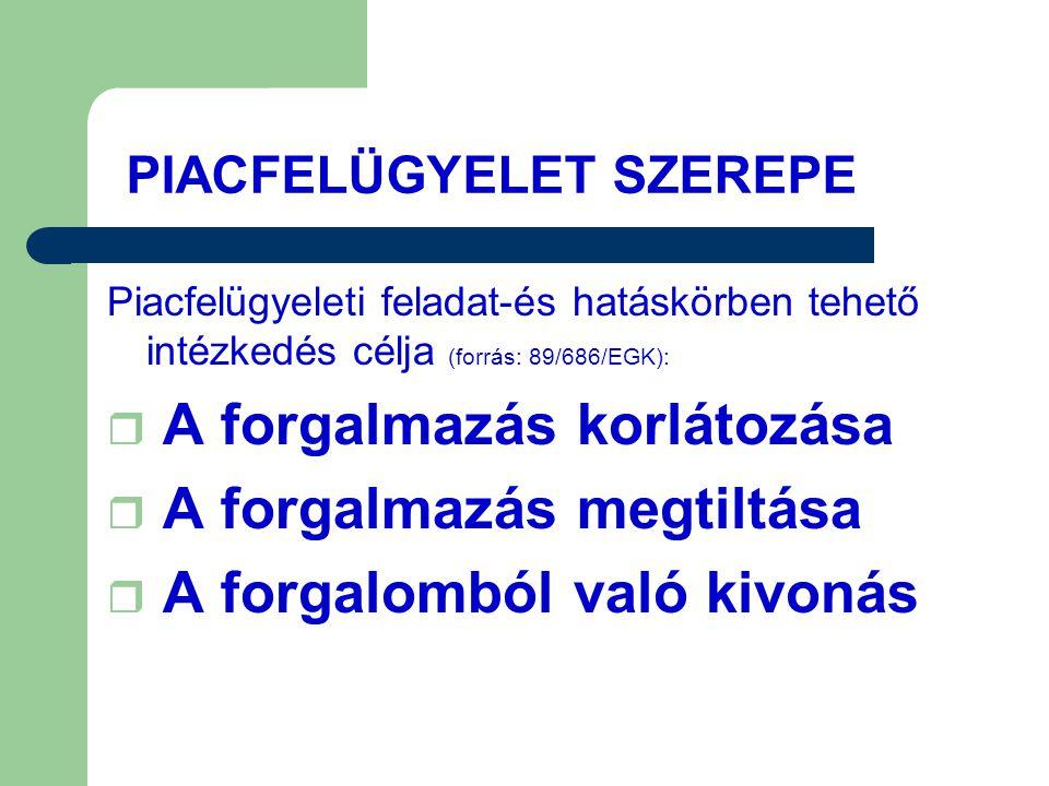 PIACFELÜGYELET SZEREPE