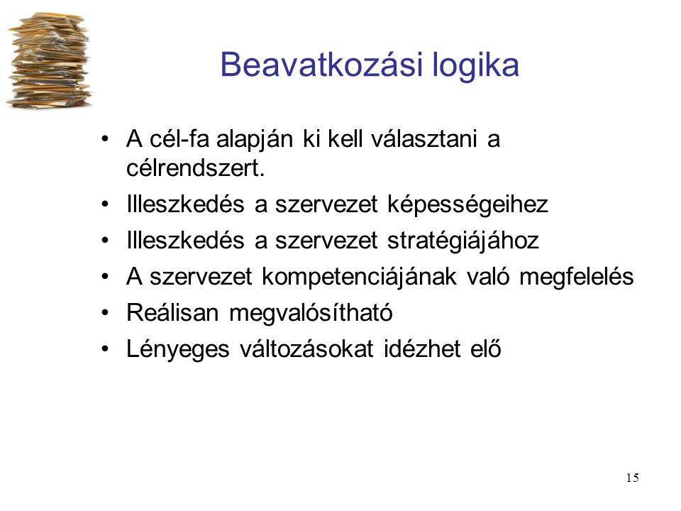 Beavatkozási logika A cél-fa alapján ki kell választani a célrendszert. Illeszkedés a szervezet képességeihez.