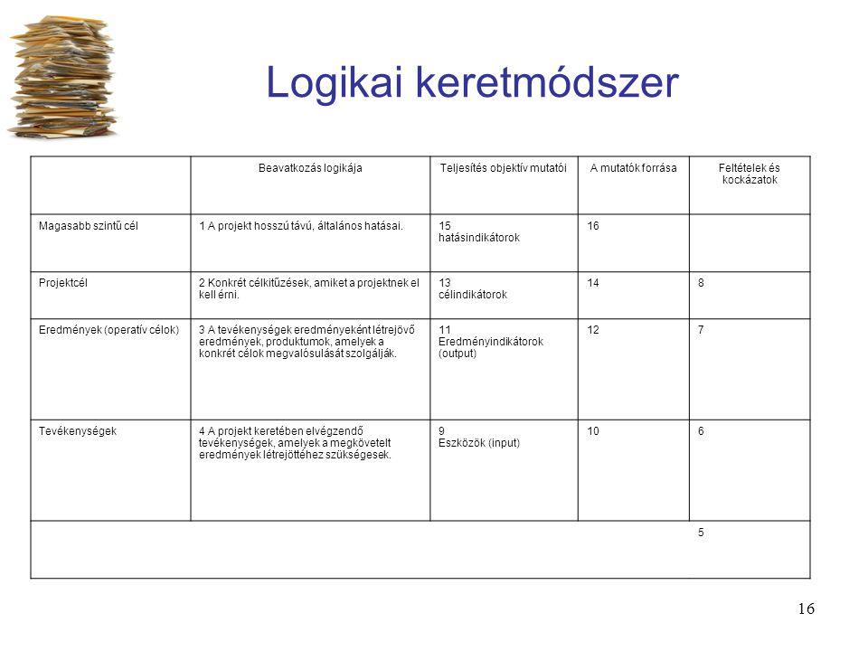 Logikai keretmódszer Beavatkozás logikája Teljesítés objektív mutatói