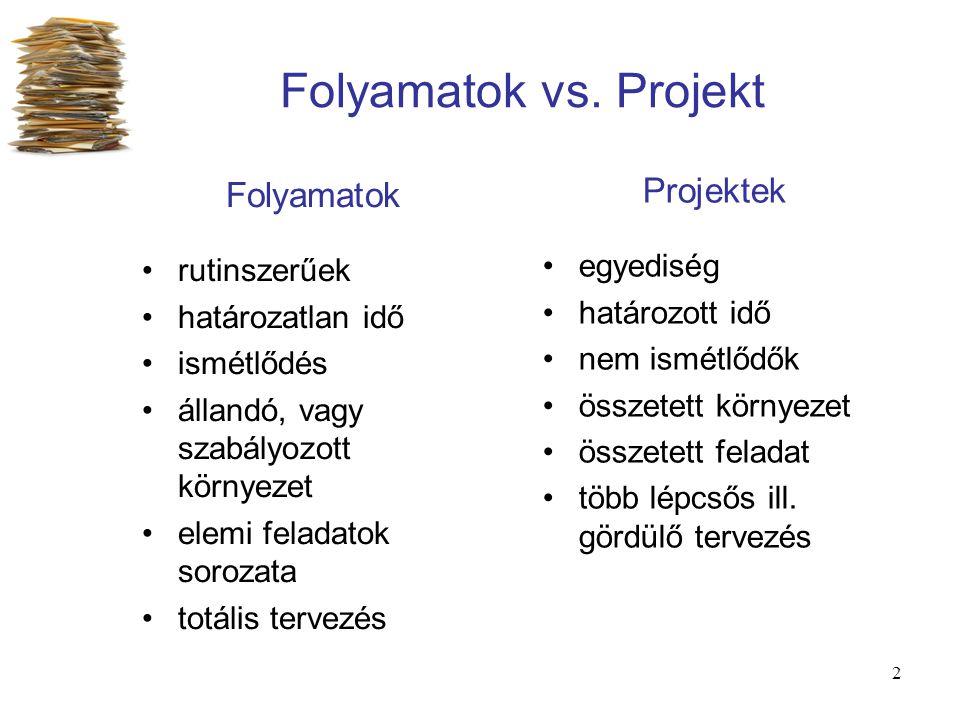 Folyamatok vs. Projekt Projektek Folyamatok egyediség rutinszerűek