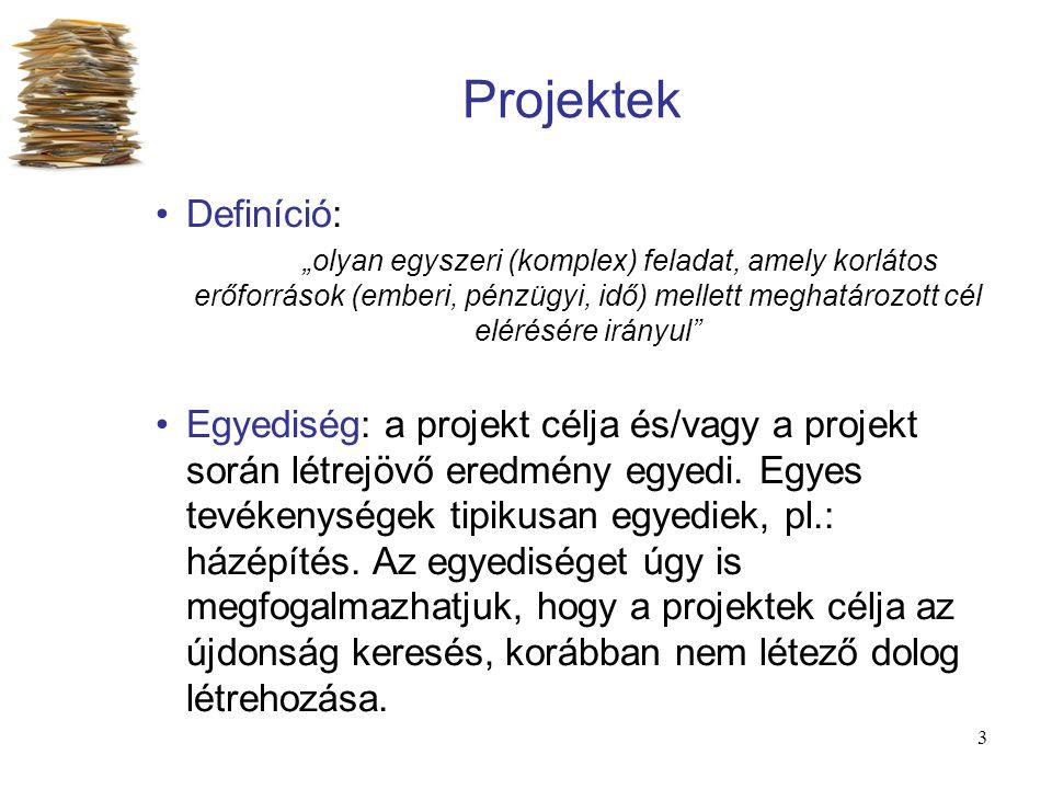 Projektek Definíció: