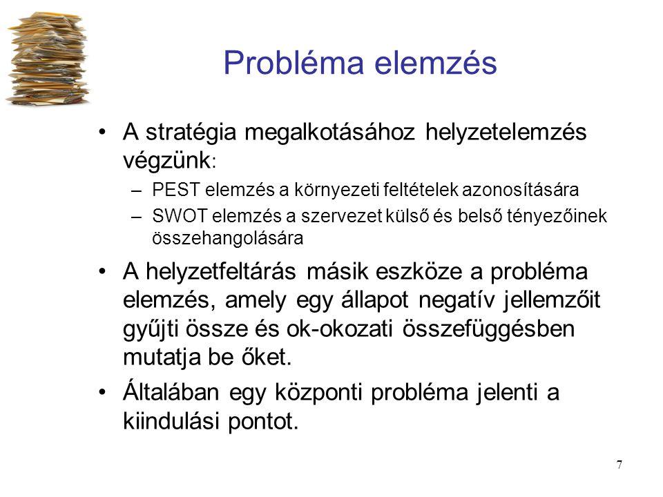 Probléma elemzés A stratégia megalkotásához helyzetelemzés végzünk: