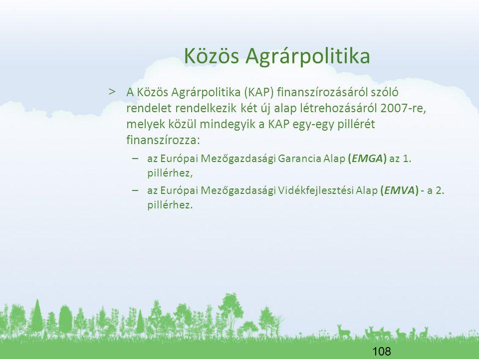 Közös Agrárpolitika