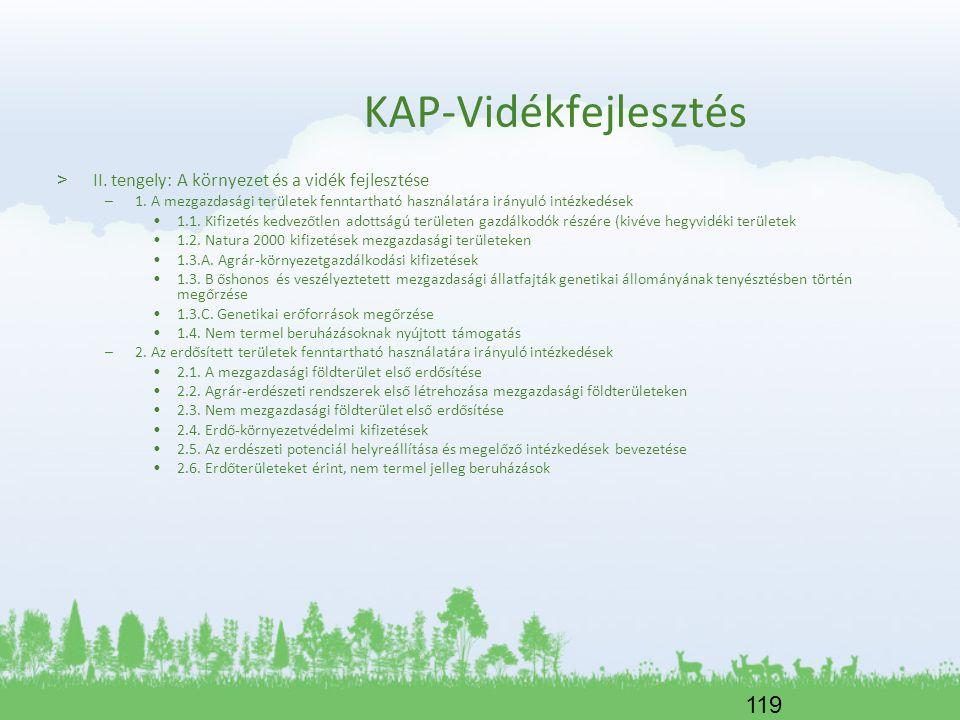 KAP-Vidékfejlesztés II. tengely: A környezet és a vidék fejlesztése