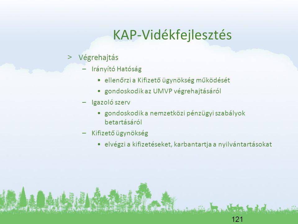 KAP-Vidékfejlesztés Végrehajtás Irányító Hatóság