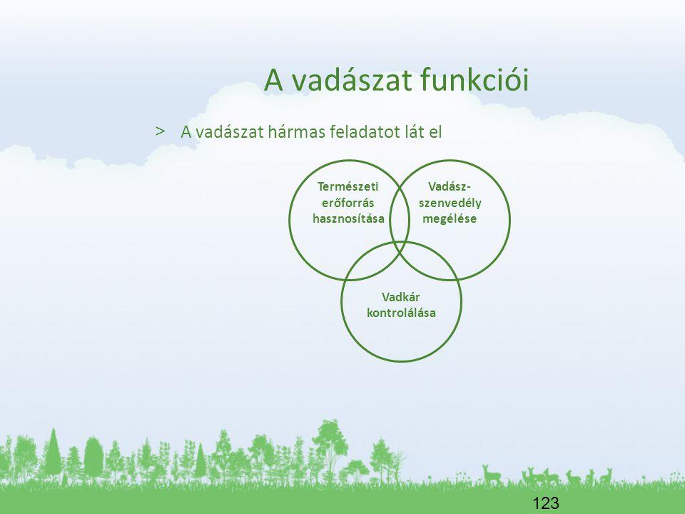 Természeti erőforrás hasznosítása Vadász-szenvedély megélése