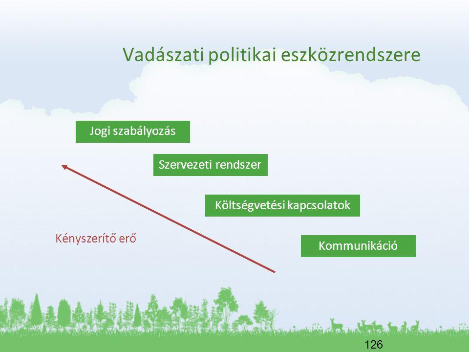 Vadászati politikai eszközrendszere