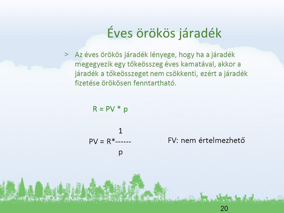 Éves örökös járadék R = PV * p 1 PV = R*------ FV: nem értelmezhető p