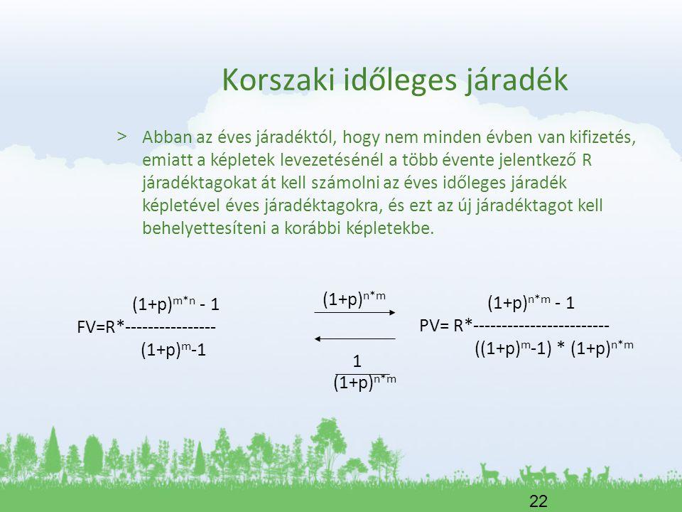 Korszaki időleges járadék