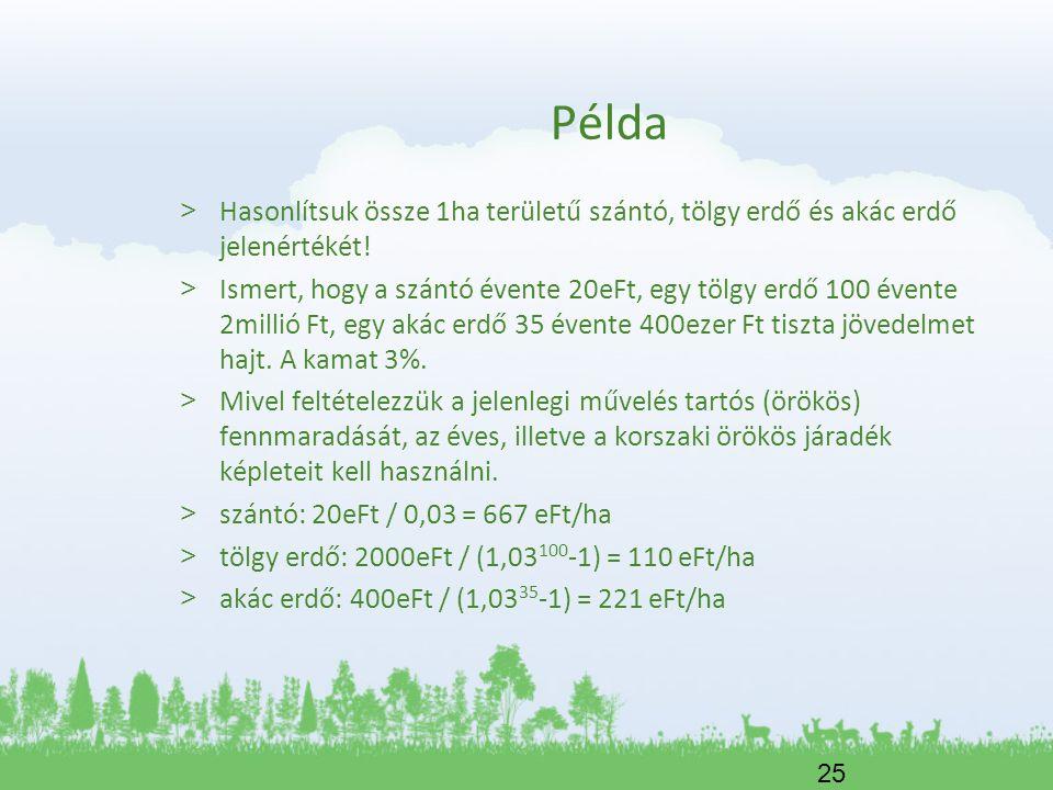 Példa Hasonlítsuk össze 1ha területű szántó, tölgy erdő és akác erdő jelenértékét!