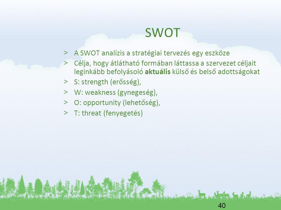 SWOT A SWOT analízis a stratégiai tervezés egy eszköze
