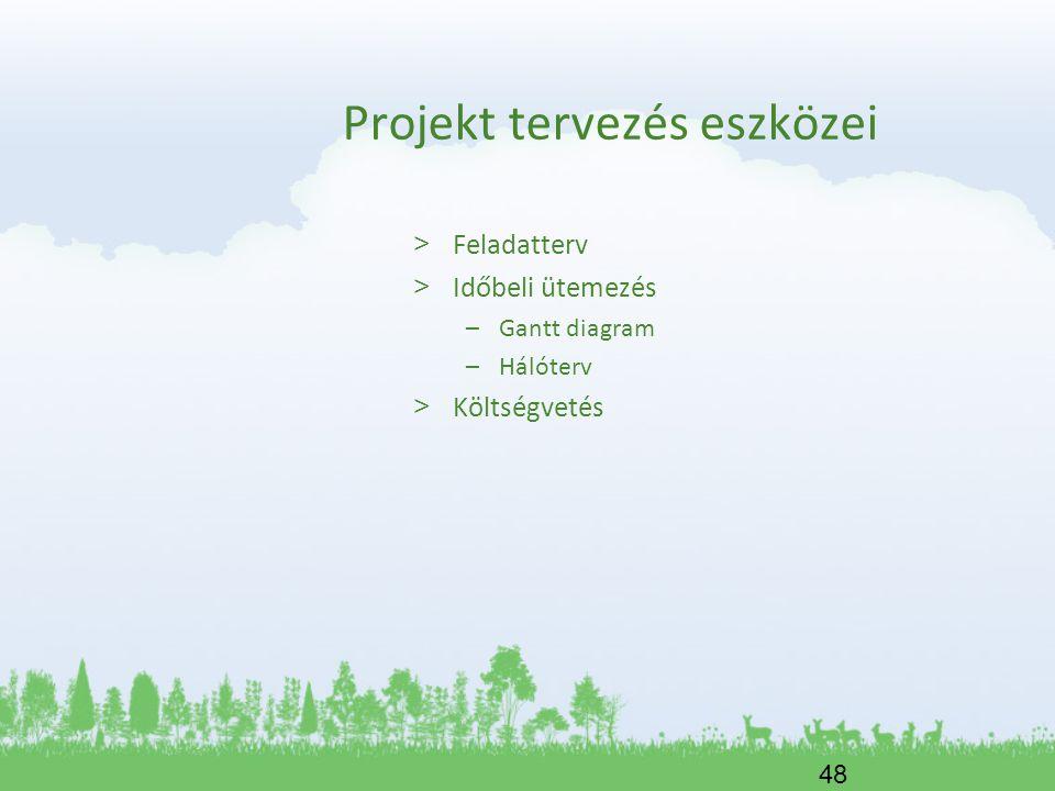 Projekt tervezés eszközei