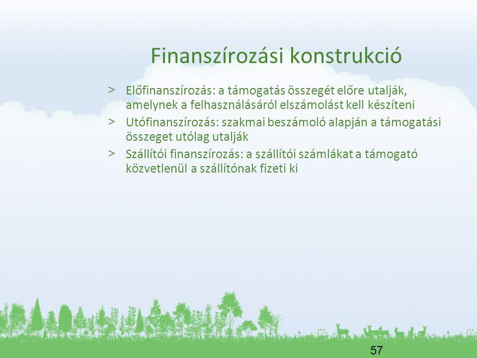 Finanszírozási konstrukció