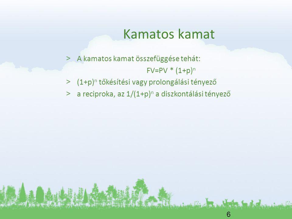 Kamatos kamat A kamatos kamat összefüggése tehát: FV=PV * (1+p)n