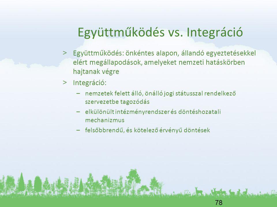 Együttműködés vs. Integráció